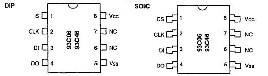 93C46 a jeho I/O